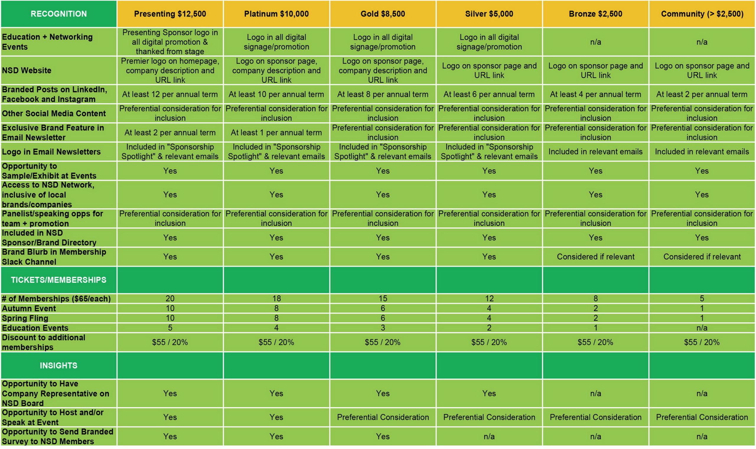 NSD Sponsorships 2020-2021.xlsx